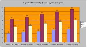 Crysis GPU teszt
