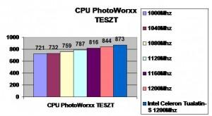 CPU Photoworxx